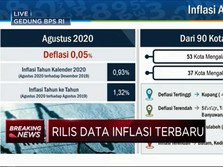 Bulan Agustus 2020, RI Alami Deflasi 0,05% (mtm)