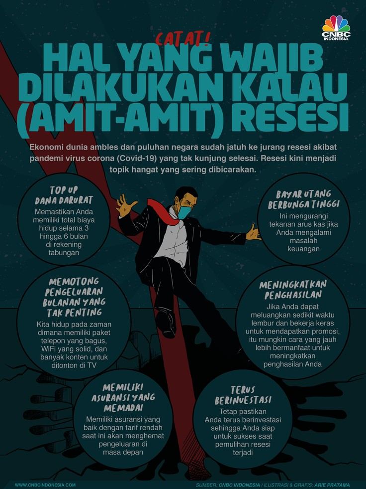 Infografis: Catat! 6 Hal yang Wajib Dilakukan Kalau (Amit-amit) Resesi