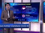 Tugas Rumah Vaksinasi Covid-19