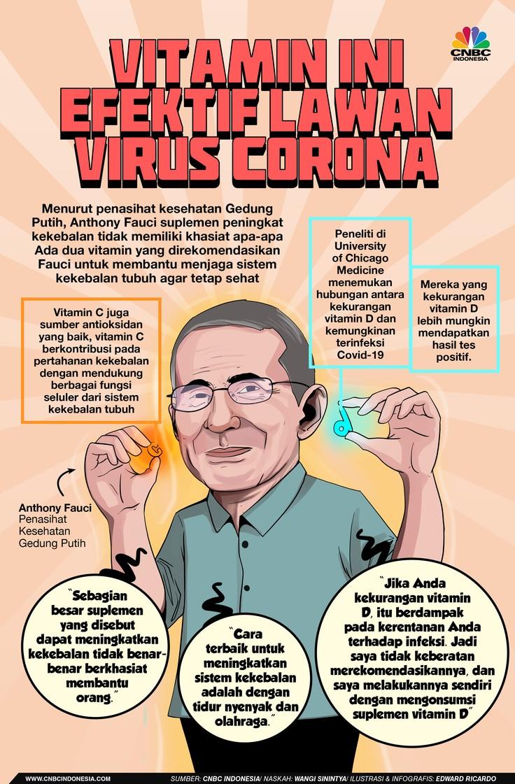 INFOGRAFIS, Vitamin Ini Efektif Lawan Virus Corona
