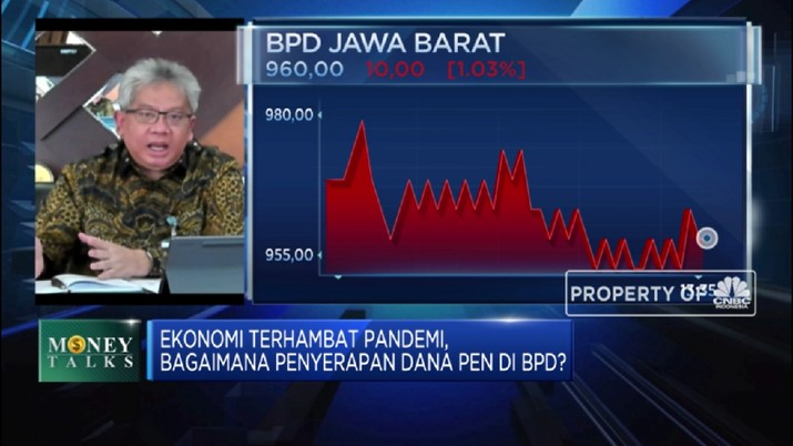 Strategi BJBR Restrukturisasi Kredit 8.300 Debitur Terdampak (CNBC Indonesia TV)
