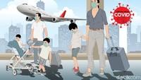 YLKI Endus Ada Akal-akalan PCR Kilat di Balik Syarat Naik Pesawat