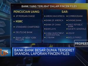 Transaksi Janggal Perbankan Dunia