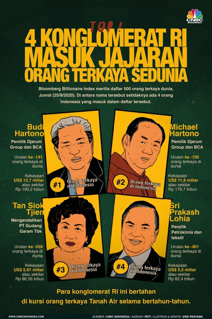 Infografis: Top! 4 Konglomerat RI Masuk Jajaran Orang Terkaya Sedunia