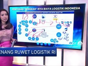 Logistik Indonesia: Mahal Dan Ruwet!