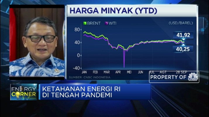 Jaga Daya Tarik Investasi Migas, Menteri ESDM Akomodir 2 Skema Ini (CNBC Indonesia TV)