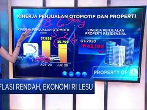 Inflasi Rendah, Ekonomi RI Lesu