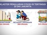 Kluster Penularan Covid-19 Tertinggi DKI Jakarta