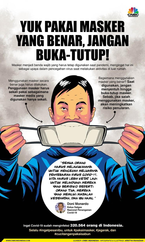 Infografis/ Yuk Pakai Masker Yang Benar, Jangan Buka-Tutup