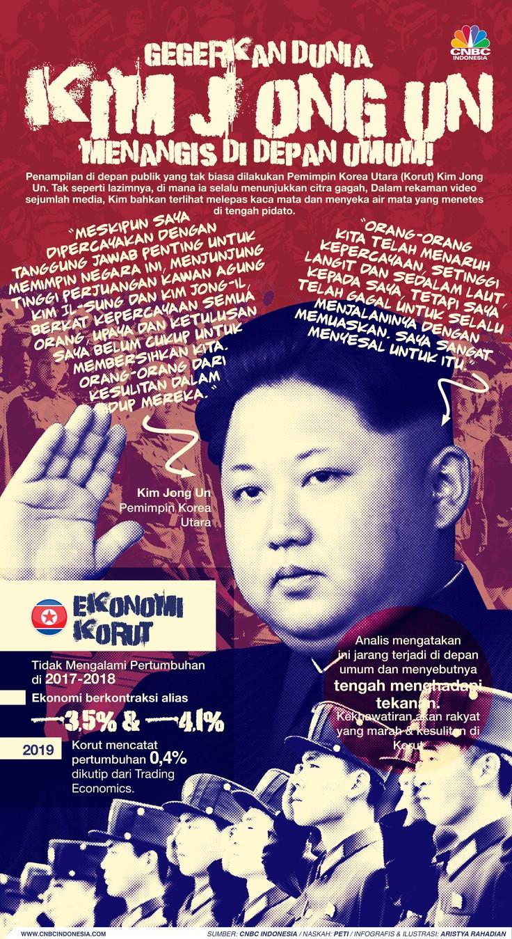 Infografis/ Gegerkan Dunia, Kim Jong Un Menangis di depan umum!/Aristya Rahadian