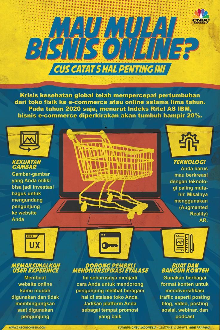 Infografis: Mau Mulai Bisnis Online, Cus Catat 5 Hal Penting Ini