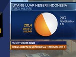 Neraca Dagang Oktober Surplus Hingga Proyeksi Resesi Dari IMF
