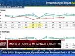 September, Neraca Dagang RI Surplus USD 2,44 Miliar