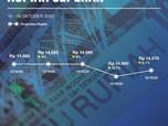 Masih 'Dibuang' Investor, Rupiah Malah Juara III di Asia Lho
