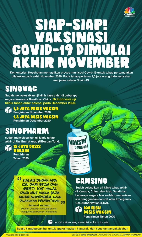 Iklan corona/siap-siap! vaksinasi covid-19 dimulai akhir november