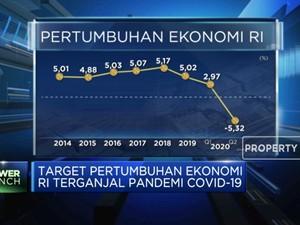 1 Tahun Jokowi-Ma'ruf, Target Ekonomi  RI Terganjal Pandemi