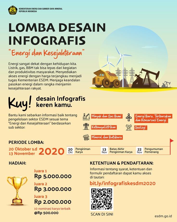 Infografis, Lomba Desain Infografis, Energi dan Kesejahteraan