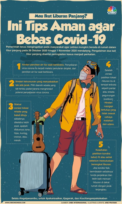 Infografis/ Mau liburan panjang? Ini Tips Aman agar Bebas Covid-19