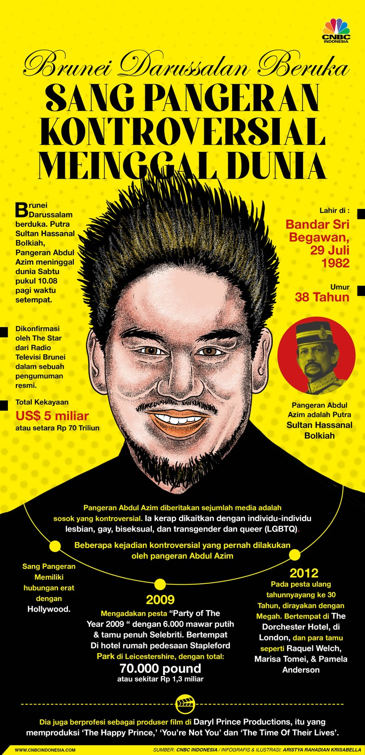 Infografis/ Brunei Darussalam berduka, Sang pangeran kontroversial meinggal dunia