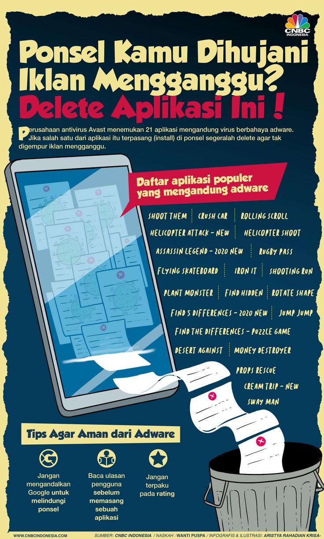 Infografis/Ponsel Kamu Dihujani Iklan Mengganggu? Delete Aplikasi Ini!