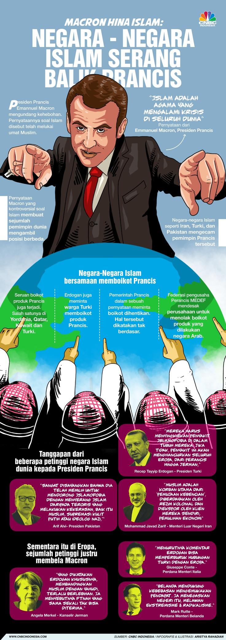 Infografis/ Macron Hina Islam: Negara - Negara Islam Serang  Balik Prancis/Aristya Rahadian