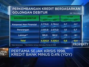 Pertama Sejak Krisis 1998, Kredit Bank Minus 0,4% (YOY)
