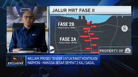 2021, MRT Jakarta Kembangkan Sistem Integrasi Tiket & Tarif