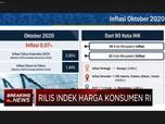 BPS: Terjadi Inflasi 0,07% (mtm) Pada Oktober 2020