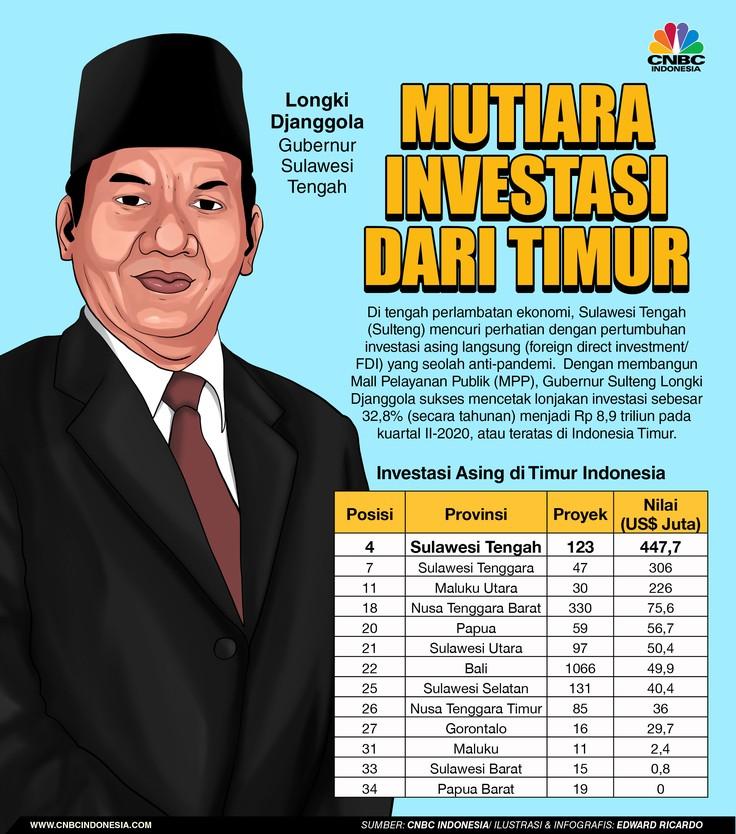 Infografis Iklan, Mutiara Investasi dari Timur