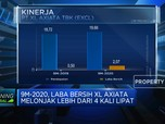 Wow! Laba Bersih XL Axiata 9M-2020 Melesat 316%