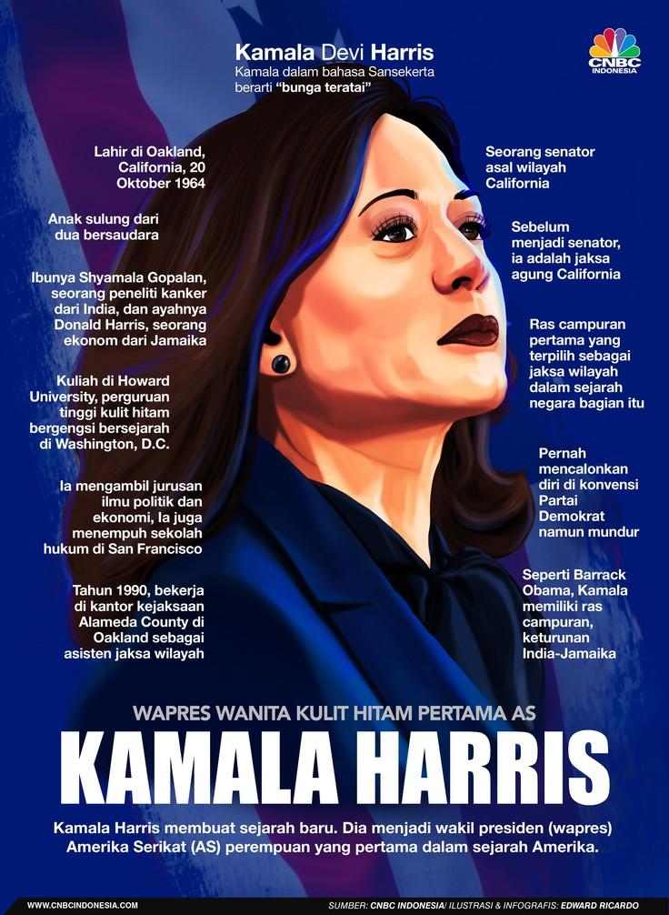 INFOGRAFIS, Profil Kamala Harris, Wapres Wanita Kulit Hitam Pertama AS