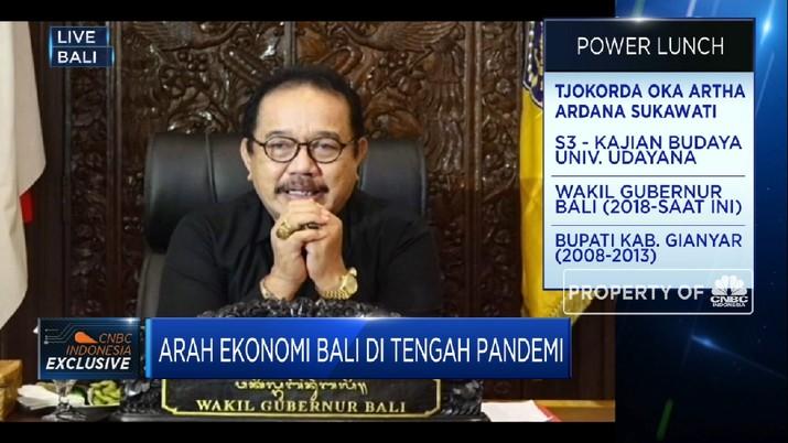 Pandemi, Pengangguran di Bali Meningkat & PDRB Terkontraksi 12%(CNBC Indonesia TV)