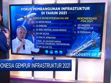 Indonesia Gempur Infrastruktur 2021