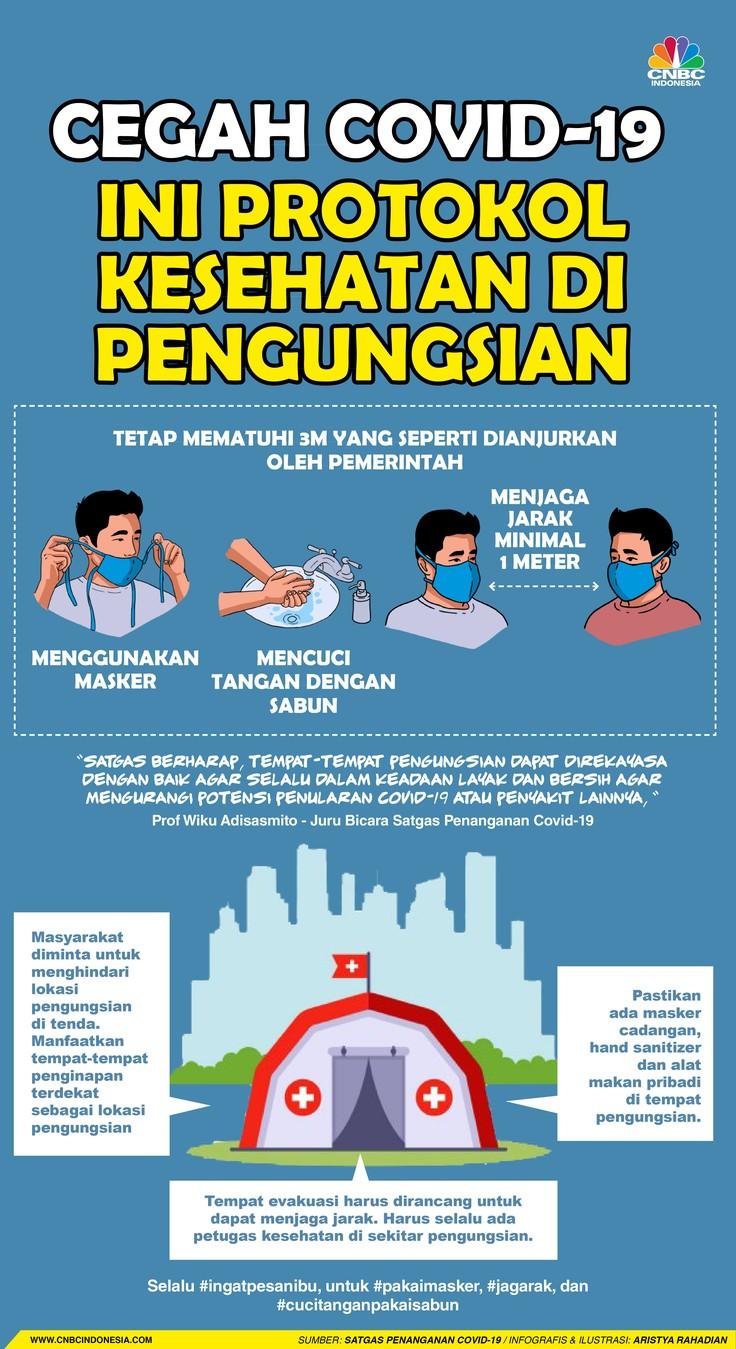 Infografis/ Cegah Covid-19 Ini Protokol Kesehatan Di Pengungsian
