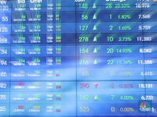 Luar Biasa! Saham-saham Bank Mini Puncaki Top Gainers
