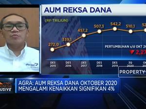Avrist AM: Reksa Dana Obligasi Berkinerja Paling Baik di 2020