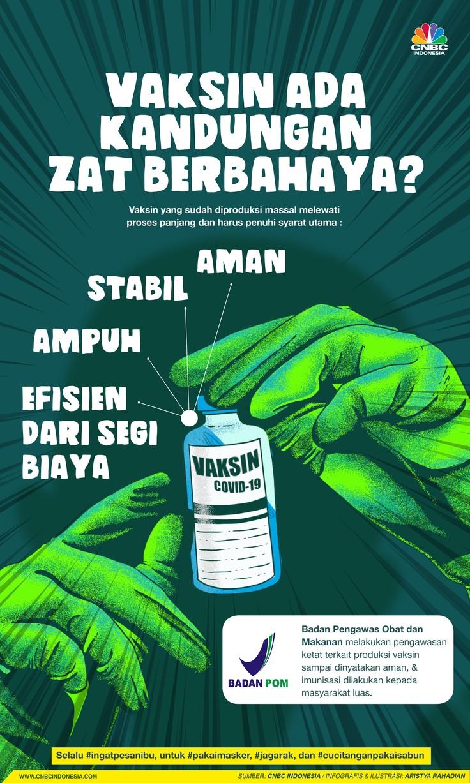 Infografis/ Vaksin ada kandungan  zat berbahaya?