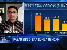Faktor Penopang Meningkatnya Net Buy Asing di Pasar SBN