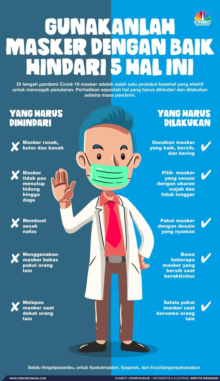 Infografis/ Gunakanlah  masker dengan baik  hindari 5 hal ini/Aristya Rahadian
