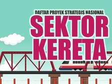 Ini Proyek Strategis RI Sektor Kereta: Ada High Speed Train!
