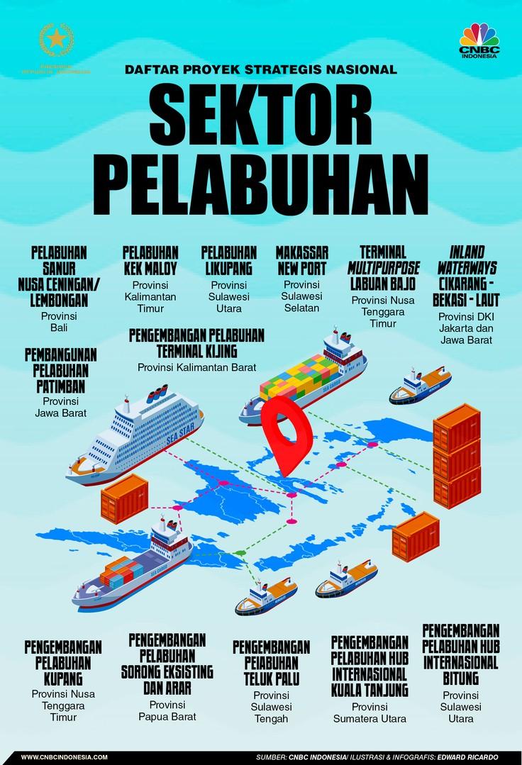 INFOGRAFIS, Daftar Proyek Strategis Nasional (Sektor Pelabuhan)