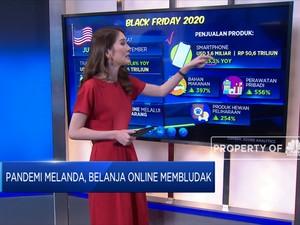 Pandemi Melanda, Belanja Online Membludak