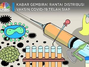 Siapkah RI Distribusi Vaksin Covid ke Pelosok? Simak Nih!