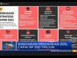 Pemerintah Siapkan Rp 2.750 T Untuk APBN 2021