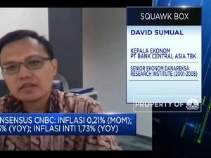 PSBB Dilonggarkan, November 2020 Diproyeksi Inflasi 0,2%(mom)