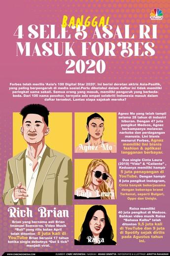 Bukan Kaleng-kaleng, Ini 4 Seleb RI yang Masuk Forbes 2020