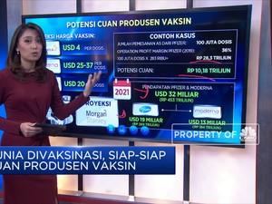 Dunia Divaksinasi, Siap-Siap Cuan Produsen Vaksin