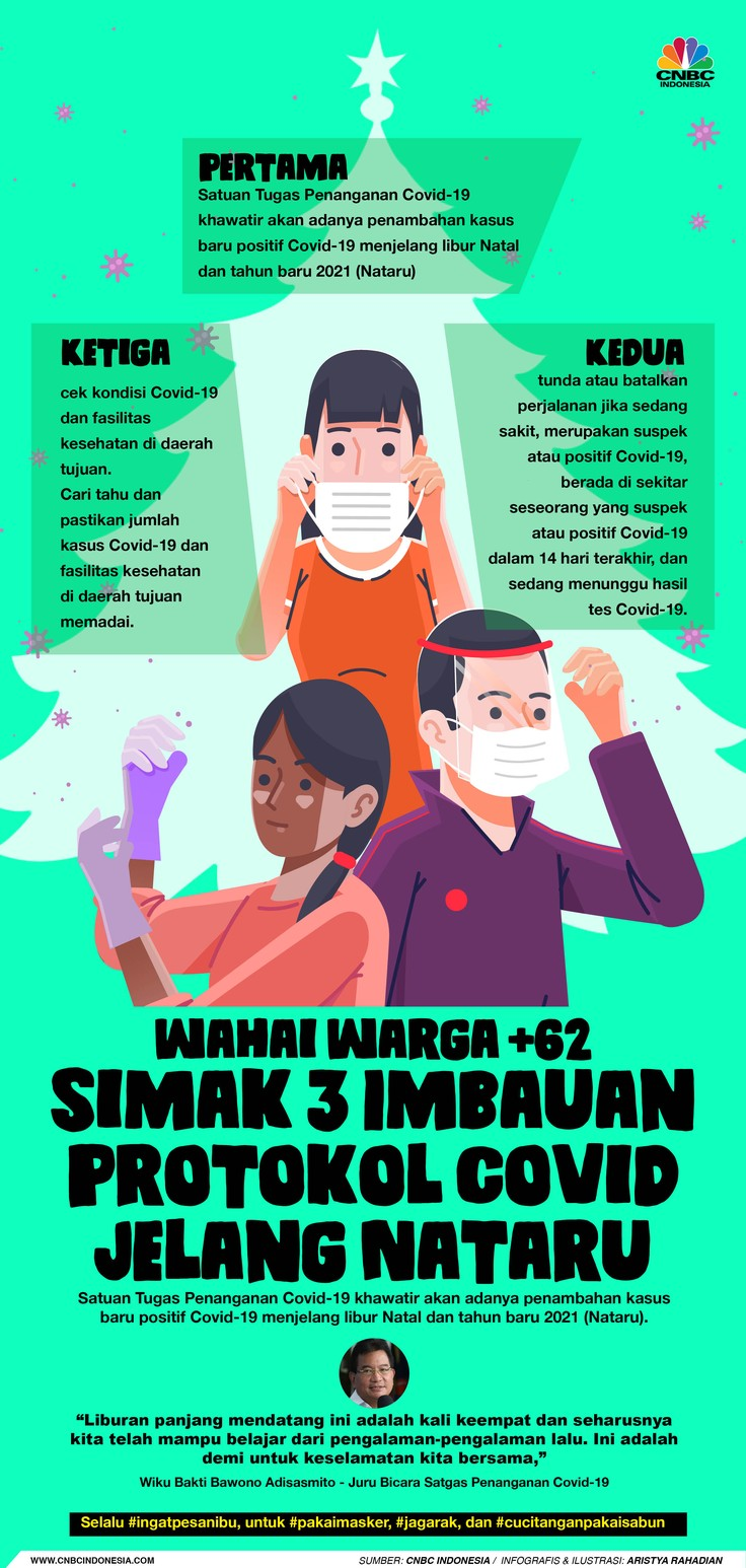 Infografis/ Wahai Warga +62, Simak 3 Imbauan Protokol Covid Jelang Nataru /Aristya Rahadian
