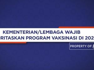 Kementerian/Lembaga Wajib Prioritaskan Program Vaksinasi 2021