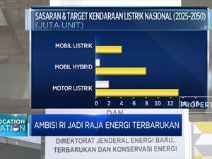 Ambisi RI Jadi Raja Energi Terbarukan